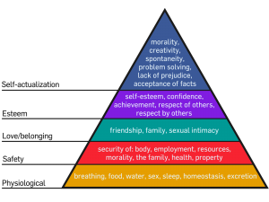 5 Ways Maslow's Pyramid Adds Explosive Power to Your Content Marketing